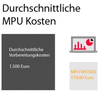 mpu kosten überblick
