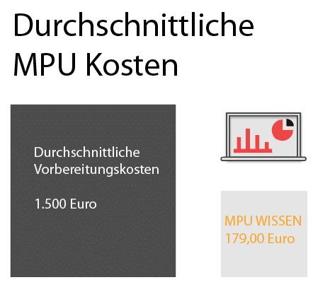 mpu kosten was kostet eine mpu in deutschland. Black Bedroom Furniture Sets. Home Design Ideas